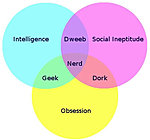 My first negative rep !!-nerd_dork_geek_venn_diagram.jpg