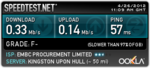 Can anyone beat this for the slowest upload speed in school?-speedtest.png