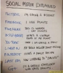 Social Media explained-social-media-explained.png