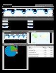 This weeks stats-analytics_www.edugeek.net_20080915-20081015_-dashboardreport-.pdf