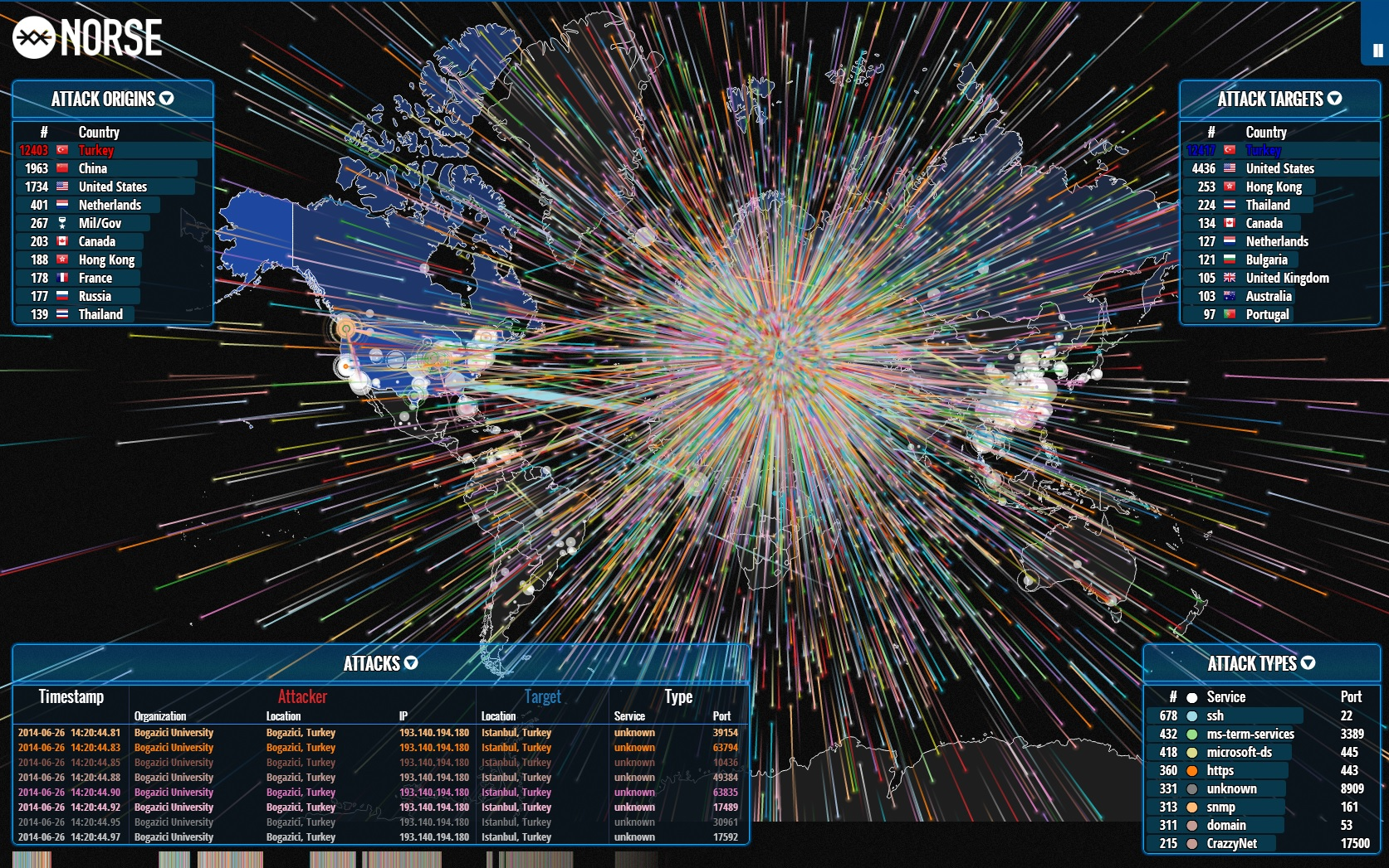 live ddos map with 515679 on How To Watch Worldwide Cyber Attacks likewise Watch Tiny Hedgehog Cleans Itself Looks Annoyingly Adorable Doing It 375201 also Google Veroeffentlicht Live Ddos Landkarte Nicht Ganz Uneigennuetzig additionally Brands Tackle An Online Foe The Meme together with Spellbound By Maps Tracking Hack Attacks And Cyber Threats In Real Time.