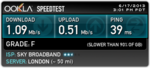 Fibre Broadband - My line speed just jumped from 1.5Mbps to over 30Mbps-2780027148.png