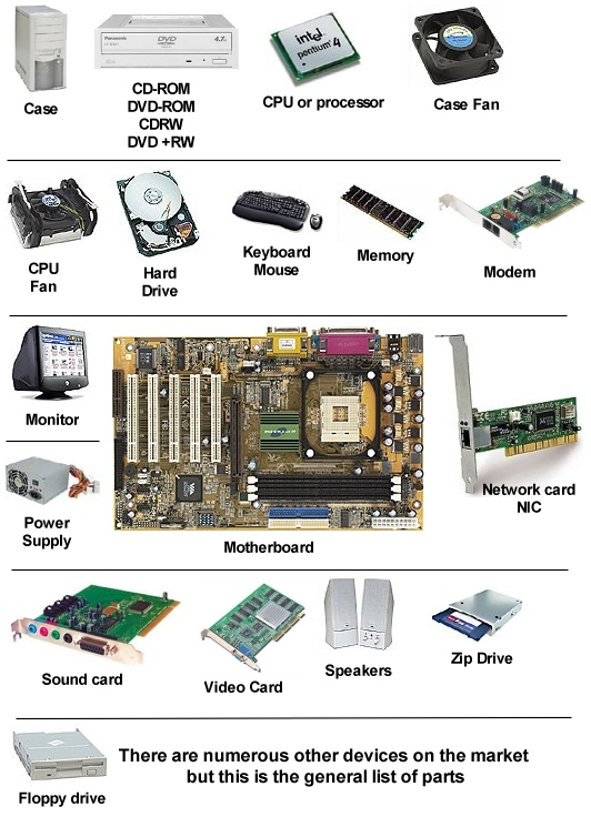 Teaching Basics of Pc Hardware PPT Needed for tomorrow HELP